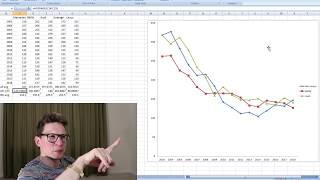 Audi vs BMW vs Mercedes vs Lexus Reliability JD Power Dependability Study