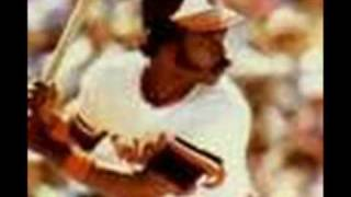 Baltimore Orioles all-time batting order(MLB starting lineup)