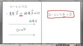 高校物理解説講義:「ローレンツ力」講義3
