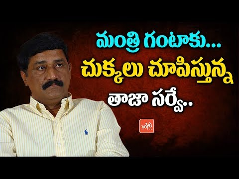 Ganta Srinivasa Rao Faces Awkward Situation with Survey | Chandrababu | AP NEWS  | YOYO TV Channel