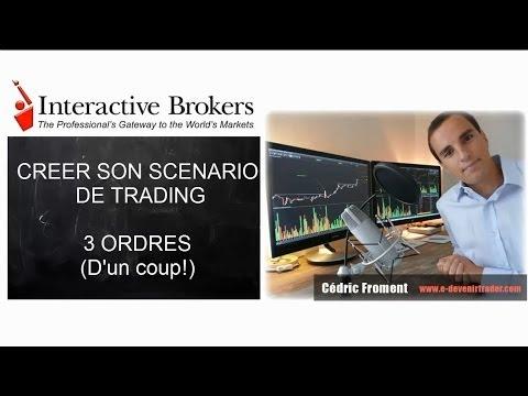 3 ordres d'un coup avec Interactive Brokers - Le Bracket Orders (scénario boursier)