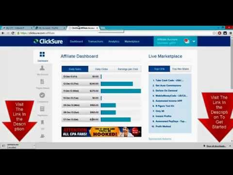 Online Jobs Work From Home - Earn Thousands a Month all at Home !!!