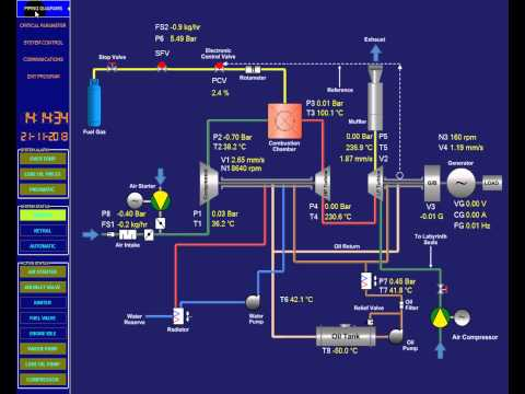 [SCADA : GAS TURBINE] Visual Basic 2010 and Siemens PLC S7-1200