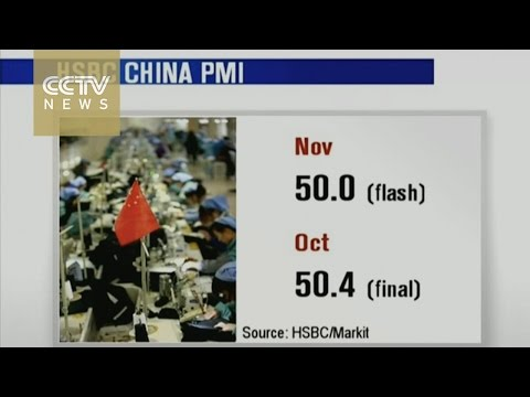 China's factory growth falls to 6-month low