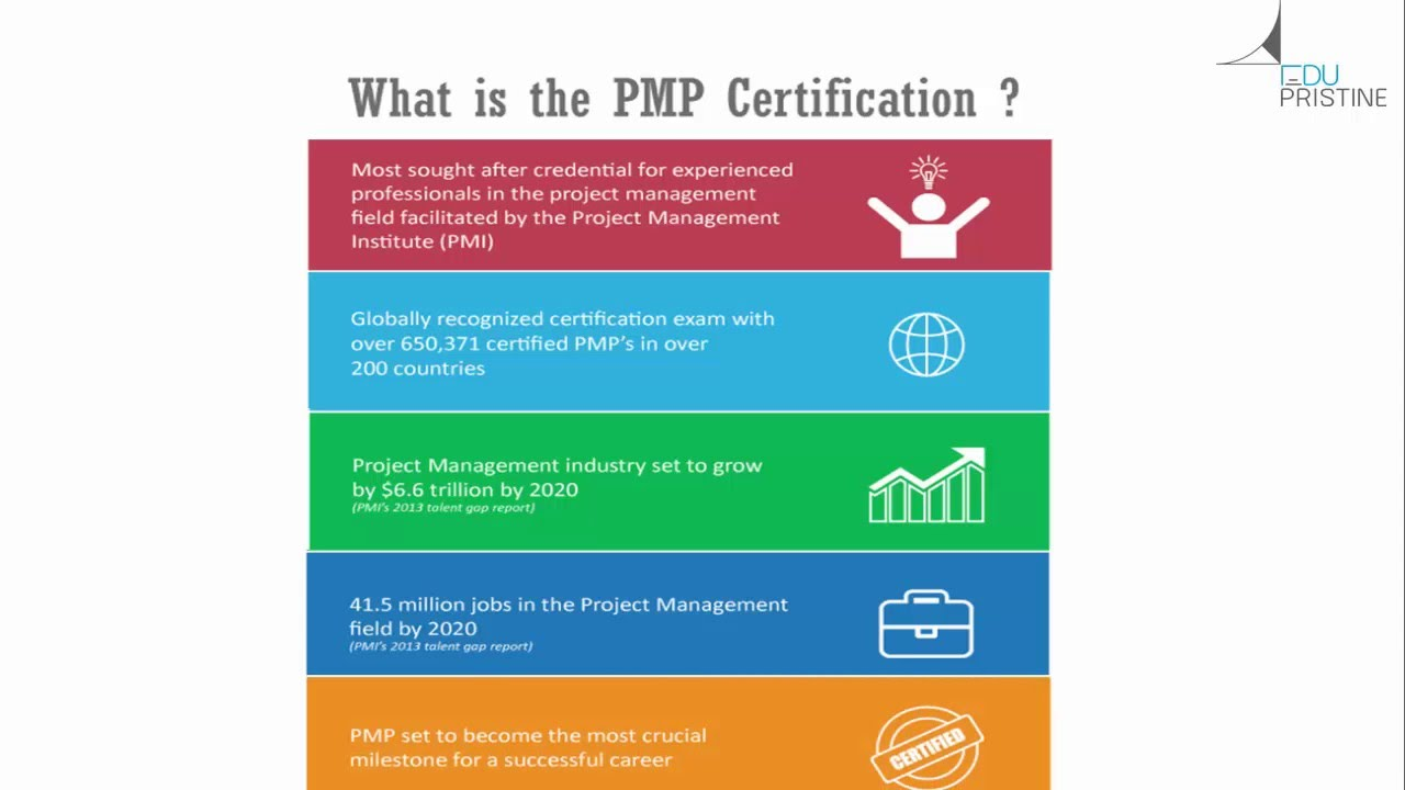 What Is Project Management Professional Pmp 143467 Salonurodyfo