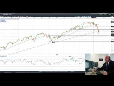 Weekly Trading Outlook Oct 20, 2014 - Market Correction Halftime Report