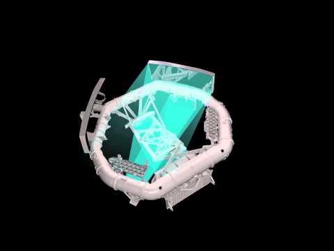 Gaia Space Telescope (www.esa.int)