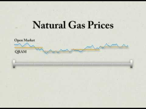 Natural gas rates - what is a QRAM? Ontario Energy Board (OEB)