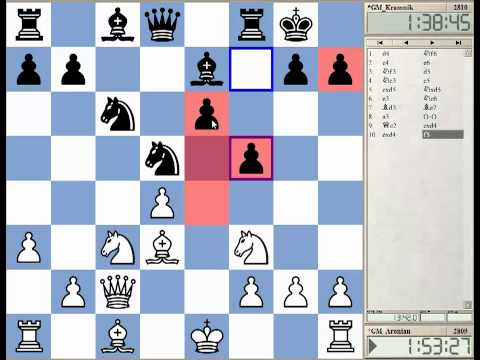 World Chess Championship London Candidates Tournament 2013 Round 12 Recap