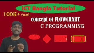 Concepts of Flowchart and C Programming | HSC ICT Bangla tutorial