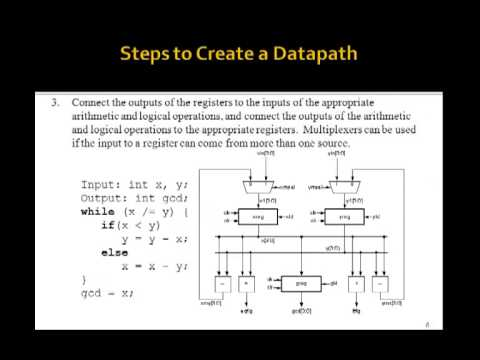 Lesson 94 - Datapaths and Control Units - GCD