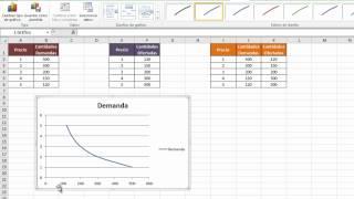 tutorial grafico demanda, oferta y punto de equilibrio econo