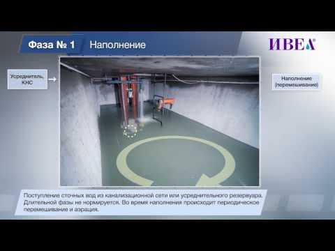 ИВЕА. Таймлапс работы очистного биореактора