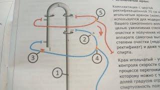 Вторая перегонка самогона.  Как правильно делать.  Схема подключения воды.