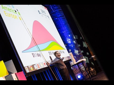 Dr. Hans Rosling: Facts and Fiction on Global Health NMD 2014