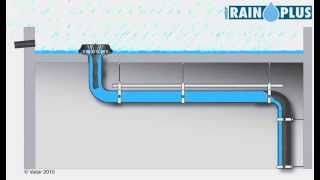 Valsir Rainplus Sistema di drenaggio sifonico