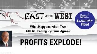 East meets West  Combining Ichimoku Cloud and Elliott Wave for Profit
