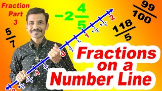 Fractions On a Number Line MATHS 4 ALL brings an animated explanation of fraction on a number line