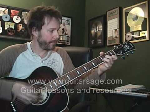 Don't Panic by Coldplay - Guitar Lessons Acoustic Beginners songs cover chords