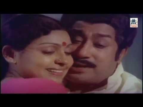 aanandam malayalam movie songs zip download