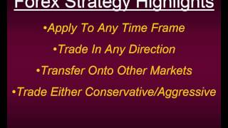 Steven Primo s Top Trading Strategies For The Forex Markets