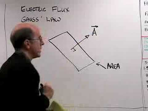 Introduction to Electric Flux