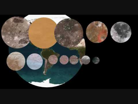 Moons Size - To Scale - Top 18 (Army of Moons attack Earth) Video