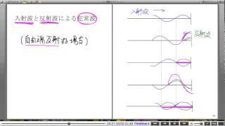 高校物理解説講義:「波の性質」講義5