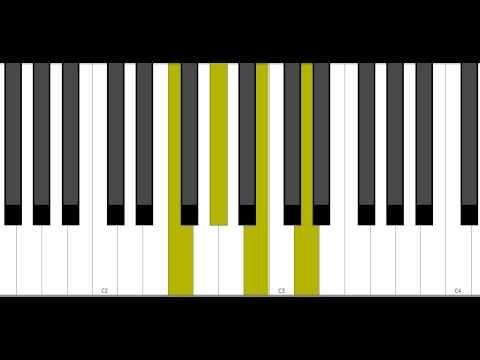 F#m7b5 Piano Chord f Dim7 Piano Chord