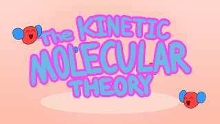 The Kinetic Molecular Theory (Animation)