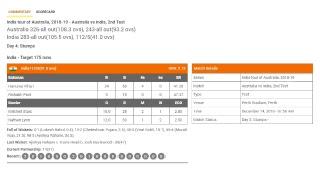Live Australia vs India Cricket Test Day 4 | Hindi Commentary