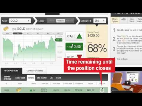 Best binary options trading websites