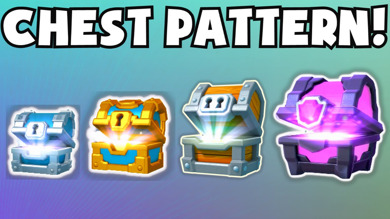 Clash Royale CHEST PATTERN / Rotation / Drop Cycle EXPLAINED | Random ...