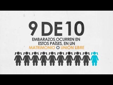 Embarazo en adolescentes en República Dominicana - Infografía UNFPA RD