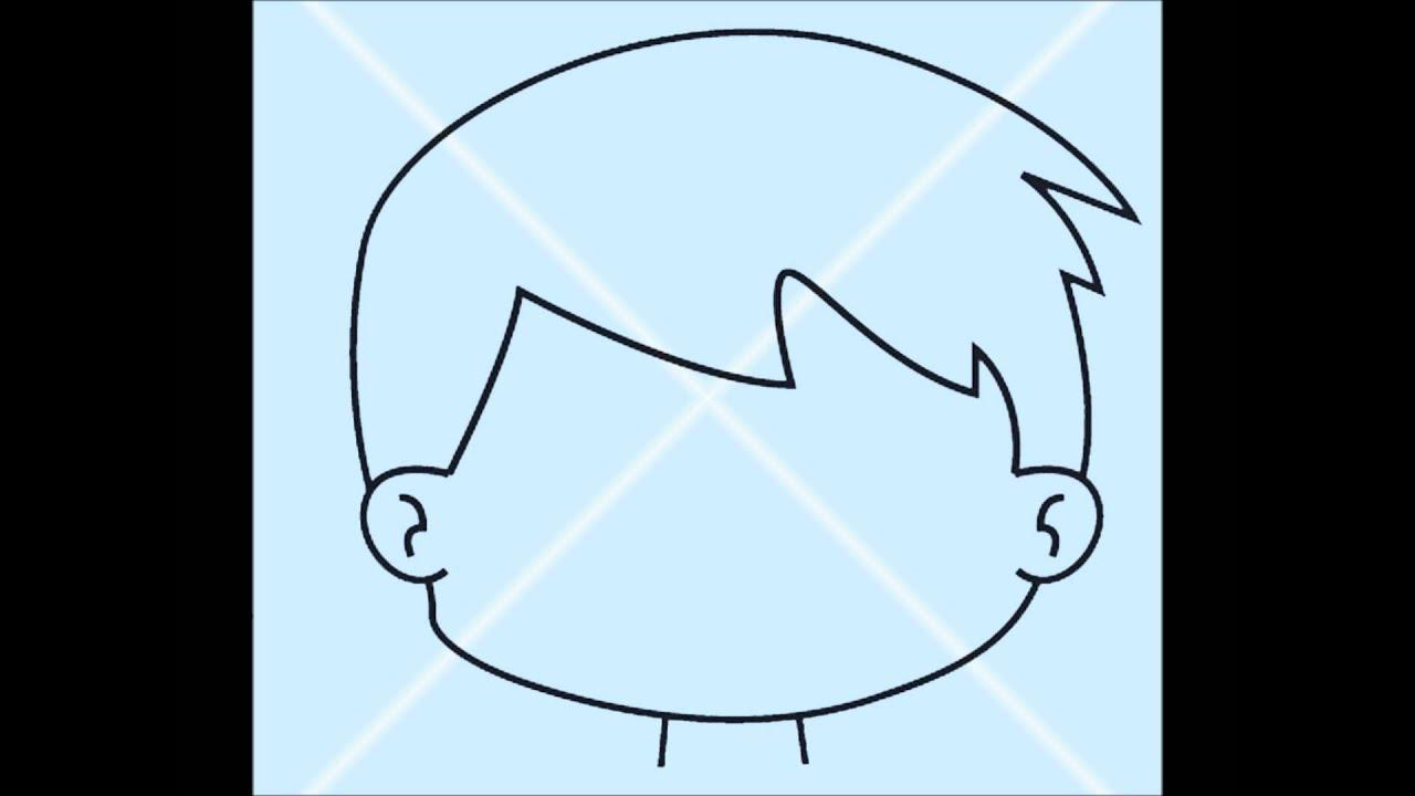 La cara y sus partes youtube - Rodillo para lacar ...