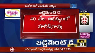 Harish Rao Leading With 40K Votes in Siddipet | Telangana Election Results 2018