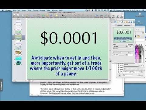 0 Using Forex PLR to Create a Video