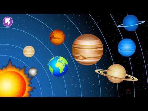 Учим названия планет по порядку для детей с хорошей анисацией и красочной картинкой