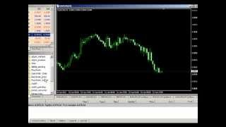 Unbelievable simple forex trading strategy