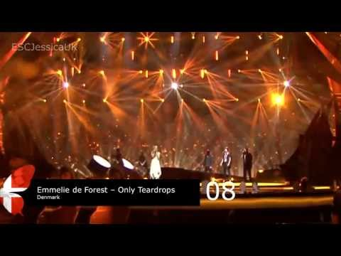 Eurovision 2013: My Top 8 Rehearsals: Day 1