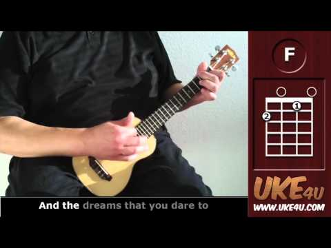 Somewhere Over The Rainbow ( Iz ) - Ukulele Tutorial - Chords, Lyrics video