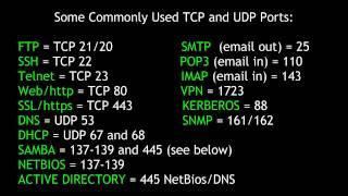 Configuring and Implementing Linux's iptables - Part 1