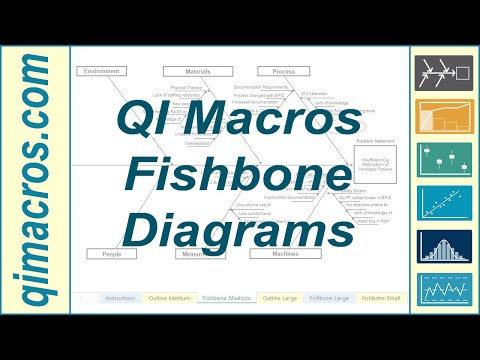 Ishikawa Fishbone Diagram in Excel to Perform Root Cause Analysis