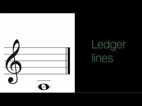Reading Ledger Lines Reading Music Ledger Lines