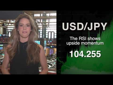 06/21: Stocks slow down, Chair Yellen speaks (12:46ET)