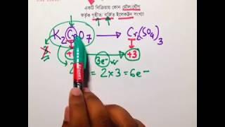 Quantitative Chemistry গাণিতিক সমস্যাবলী