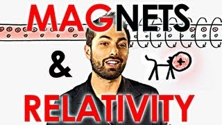 How Special Relativity Makes Magnets Work