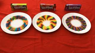Simple Skittles Science Experiment