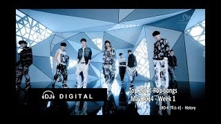 Top 100 K-Pop Songs for May 2014 Week 1