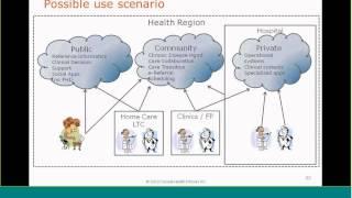 Webinar: Cloud Computing in Health
